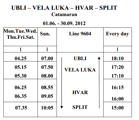 Lastovo Catamaran (Speed boat) time-table, summer 2012